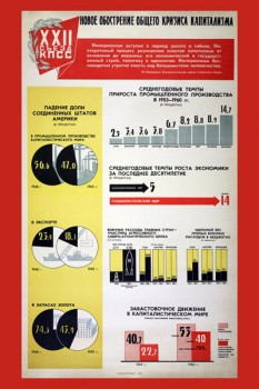 157. Советский плакат: Новое обострение общего кризиса капитализма