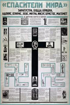 359. Советский плакат: Спасители мира
