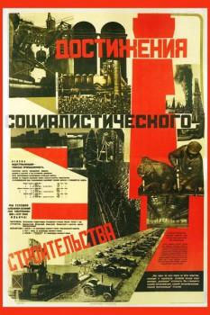 384. Советский плакат: Достижения социалистического строительства