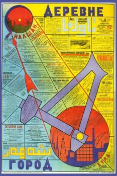 394. Советский плакат: Деревне город
