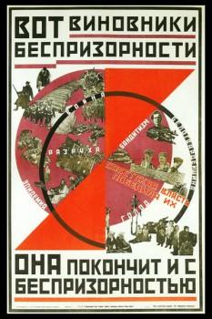 401. Советский плакат: Вот виновники беспризорности