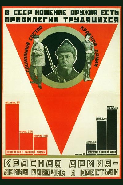 406. Советский плакат: В СССР ношение оружия есть привилегия трудящихся
