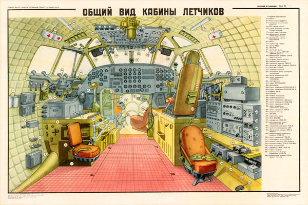 0083. Военный ретро плакат: Общий вид кабины летчиков