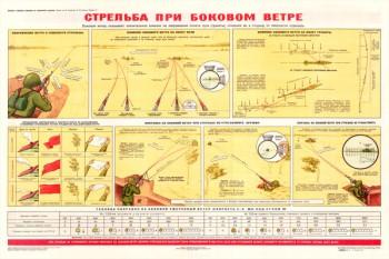 0325. Военный ретро плакат: Стрельба при боковом ветре