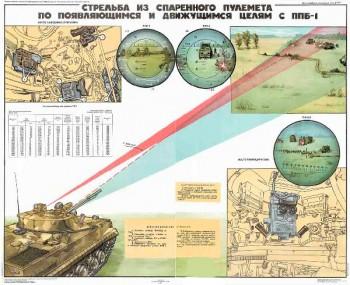 0506. Военный ретро плакат: Стрельба из спаренного пулемета по появляющимся и движущимся воздушным целям с ППБ-1