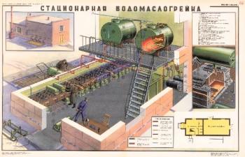 0886. Военный ретро плакат: Стационарная водомаслогрейка