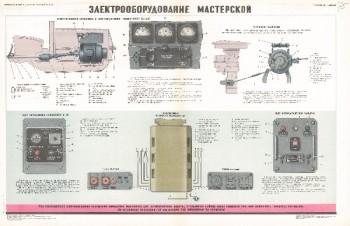 0889. Военный ретро плакат: Электрооборудование мастерской