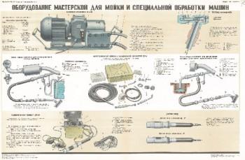 0890. Военный ретро плакат: Оборудование мастерской для мойки и специальной обработке машин