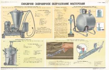 0891. Военный ретро плакат: Смазочно-заправочное оборудование мастерской