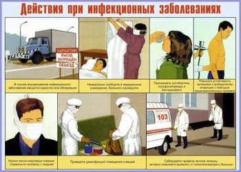 07. Плакат по гражданской обороне: Действия при инфекционных заболеваниях