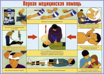 08. Плакат по гражданской обороне: Первая медицинская помощь