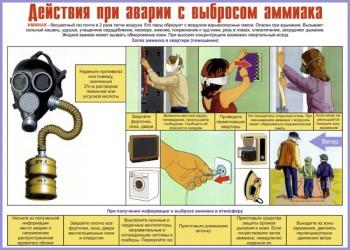 09. Плакат по гражданской обороне: Действие при аварии с выбросом аммиака