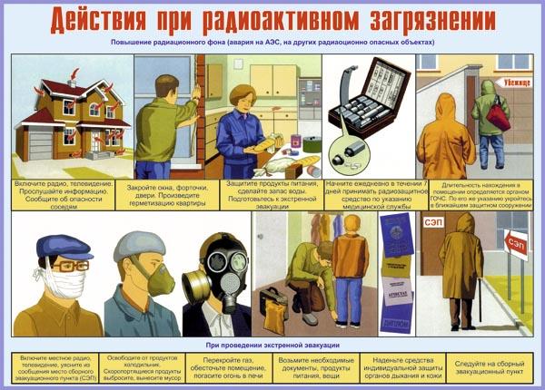 11. Плакат по гражданской обороне: Первая помощь при радиоактивном загрязнении