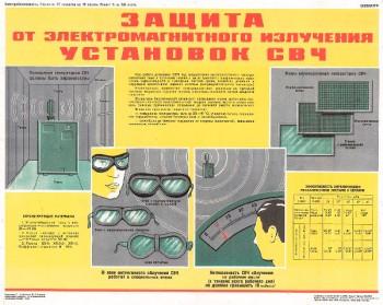 1108. Военный ретро плакат: Защита от электромагнитного излучения установок СВЧ