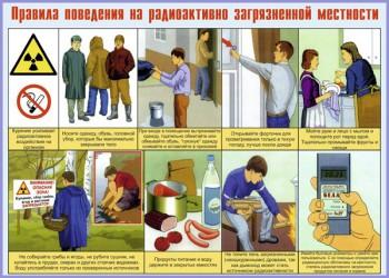 12. Плакат по гражданской обороне: Правила поведения на радиоактивно загрязненной местности