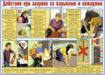 13. Плакат по гражданской обороне: Действия при авариях со взрывами и пожарами