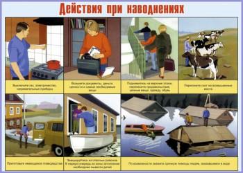 18. Плакат по гражданской обороне: Действия при наводнениях