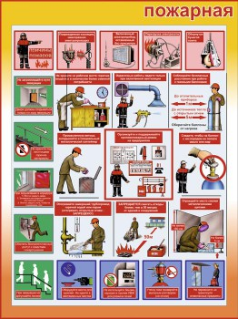 19. Плакат по пожарной безопасности: Пожарная безопасность (часть 1)