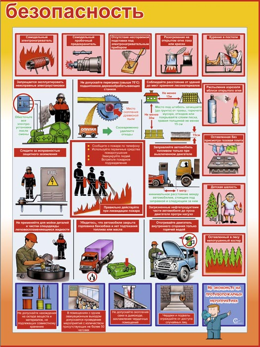 20. Плакат по пожарной безопасности: Пожарная безопасность (часть 2)