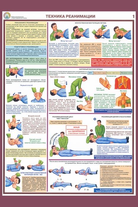 21. Плакат по первой медицинской помощи: Техника реанимации