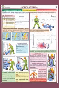 22. Плакат по первой медицинской помощи: Электротравмы