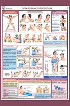 23. Плакат по первой медицинской помощи: Остановка кровотечения