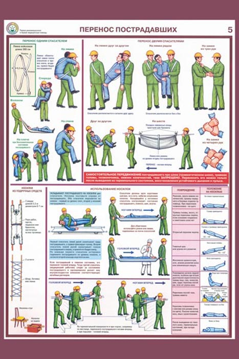 25. Плакат по первой медицинской помощи: Перенос пострадавших