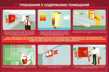 27. Плакат по пожарной безопасности: Требования к содержанию помещений (часть 1)