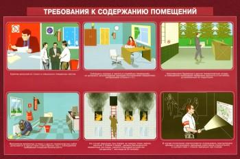 28. Плакат по пожарной безопасности: Требования к содержанию помещений (часть 2)