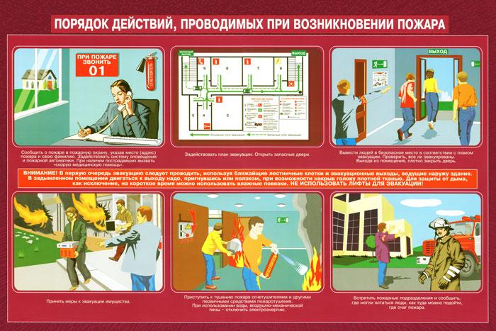 32. Плакат по пожарной безопасности: Порядок действий, проводимых при возникновении пожара