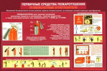 34. Плакат по пожарной безопасности: Первичные средства пожаротушения (углекислотные огнетушители)