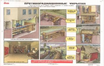 44. Плакат по гражданской обороне: Противорадиационные укрытия