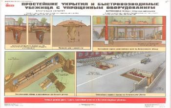 45. Плакат по гражданской обороне: Простейшие укрытия и быстровозводимые убежища с упрощенным оборудованием