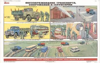 56. Плакат по гражданской обороне: Обеззараживание транспорта, сооружений и территории