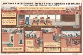 60. Плакат по гражданской обороне: Действие спасательного отряда в очаге ядерного поражения
