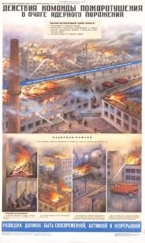 68. Плакат по гражданской обороне: Действие команды пожаротушения в очаге ядерного поражения ч. 2