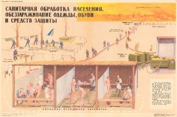 64. Плакат по гражданской обороне: Санитарная обработка населения. Обеззараживание одежды, обуви и средств защиты