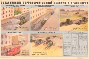 62. Плакат по гражданской обороне: Дезактивация территорий, зданий, техники и транспорта