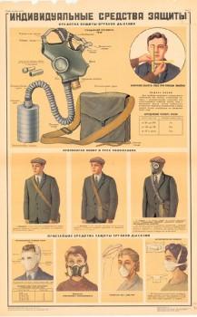 69. Плакат по гражданской обороне: Индивидуальные средства защиты