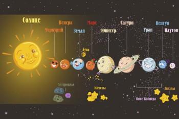 062. Детский плакат: Астрономия (1)