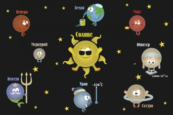 064. Детский плакат: Астрономия (3)