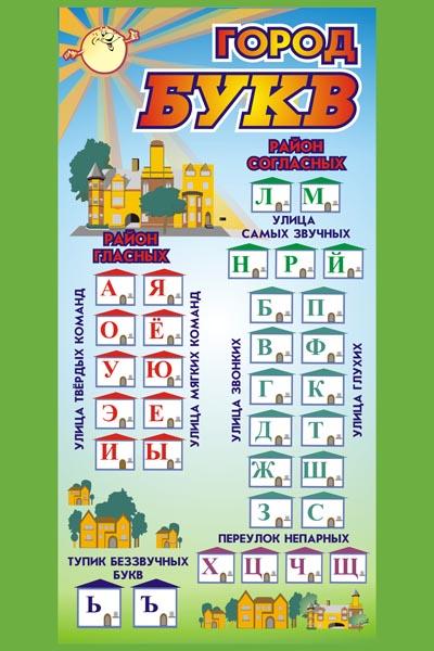 112. Плакат для детского сада: Город букв