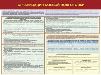 06. Организация боевой подготовки