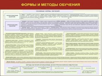07. Формы и методы обучения