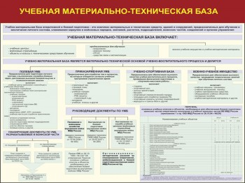 08. Учебная материально-техническая база