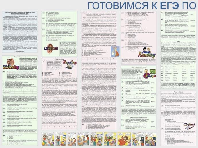 01. Школьный плакат: Готовимся к ЕГЭ по английскому языку (часть 1)