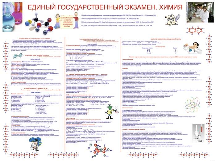 03. Школьный плакат: ЕГЭ по химии