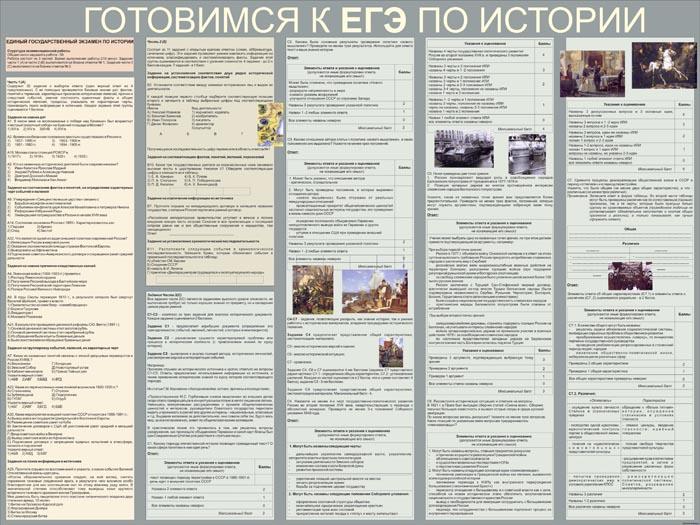 04. Школьный плакат: Готовимся к ЕГЭ по истории