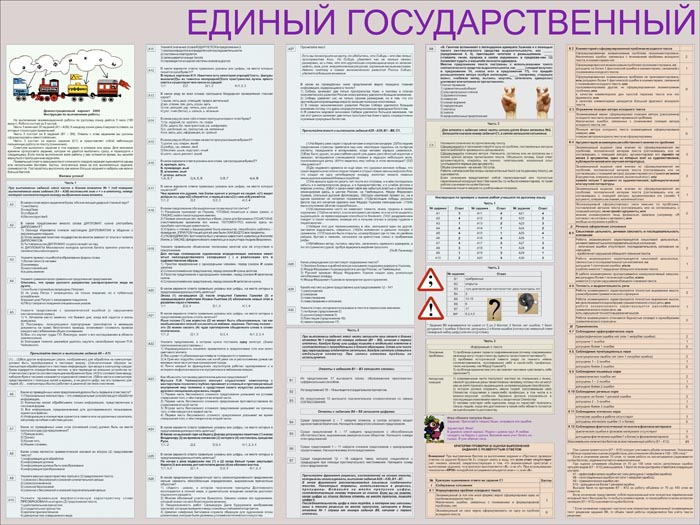 05. Школьный плакат: ЕГЭ. Русский язык (часть 1)