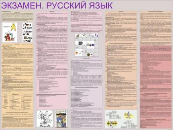 06. Школьный плакат: ЕГЭ. Русский язык (часть 2)